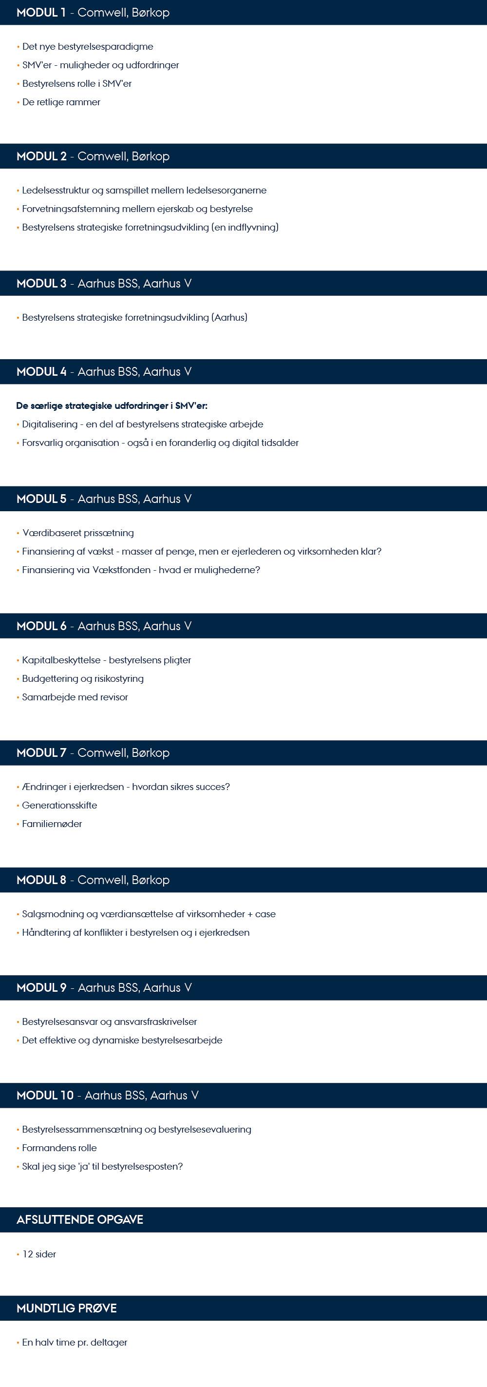 Moduloversigt for bestyrelsesuddannelsen. Deltagerne skal igennem 10 moduler, en afsluttende opgave og en mundtlig prøve.